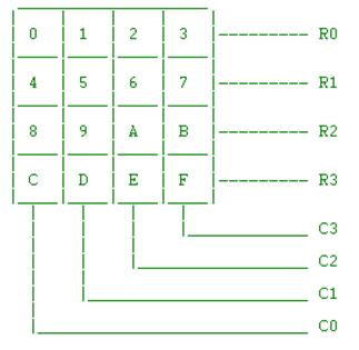 AVR Interfacing:Hex Kepad - Tutorials
