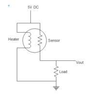 Interfacing Gas Sensor - Tutorials
