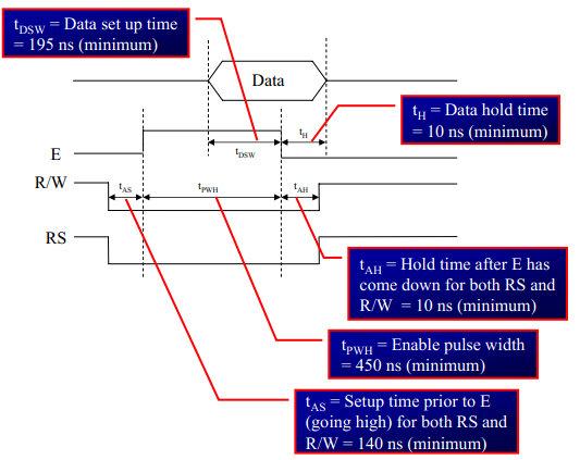 A1 8051 Interfacing:LCD 16x2 - Tutorials