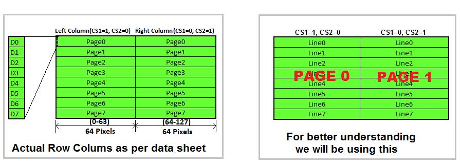 Interfacing GLCD(128x64) with PIC16F877A - Tutorials