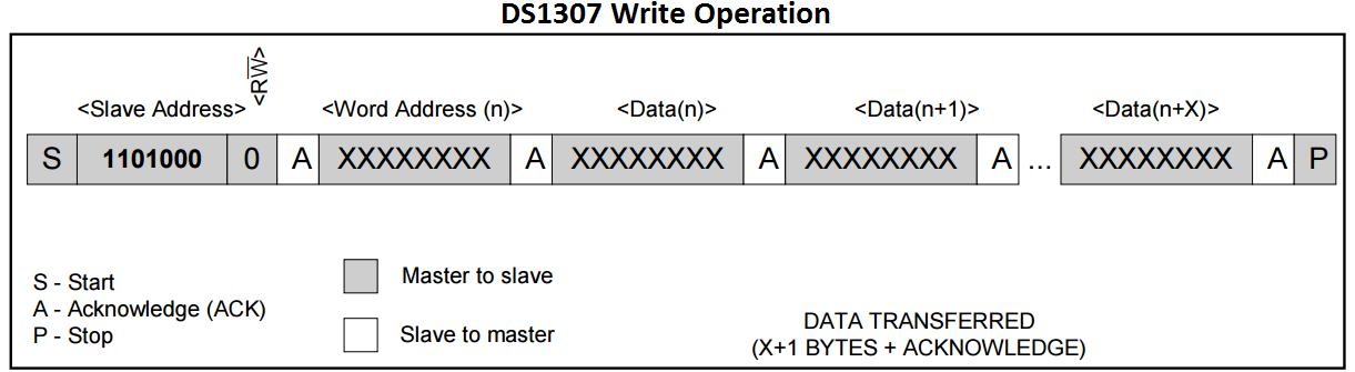 A6 8051 Interfacing: RTC DS1307 - Tutorials