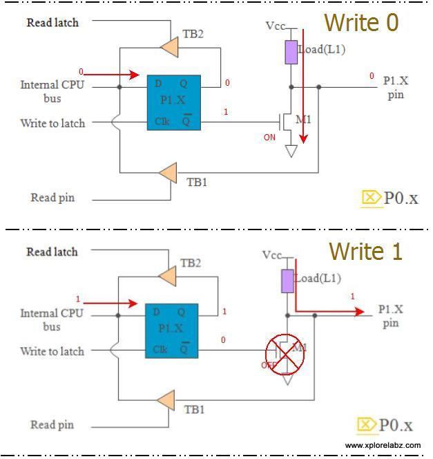 8051 pin diagram microcontroller 1 8051 architecture tutorials 8051 microcontroller pin diagram and explanation ppt 1 8051 architecture tutorials