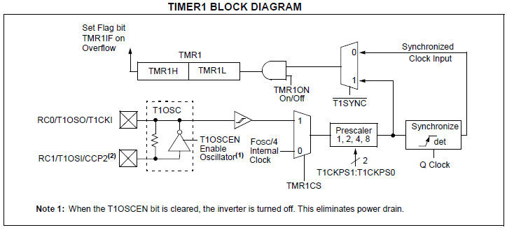 picfa timer  tutorials, wiring diagram