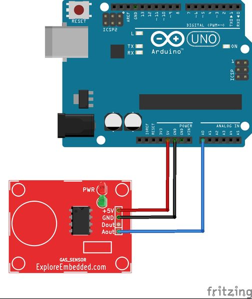 Smoke Sensor (MQ2) board - Tutorials